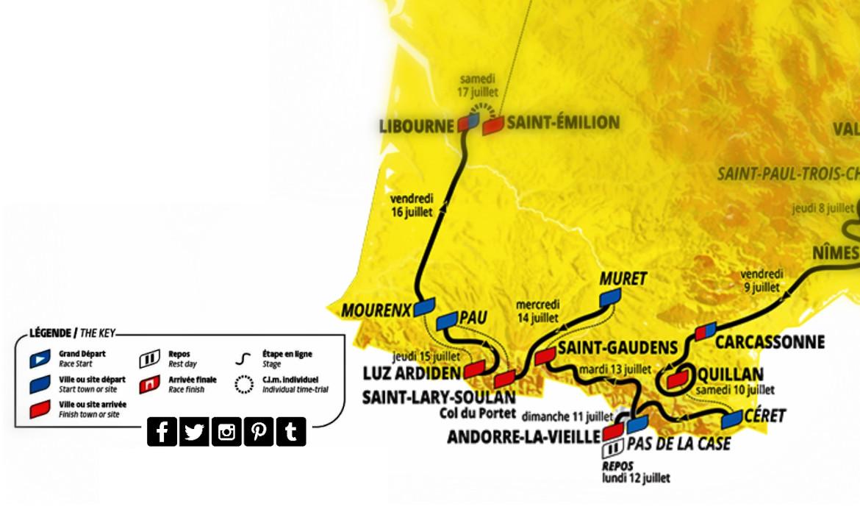 Tour de France 2021 pyrénées