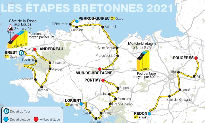 tour de france 2021 etapes bretagne